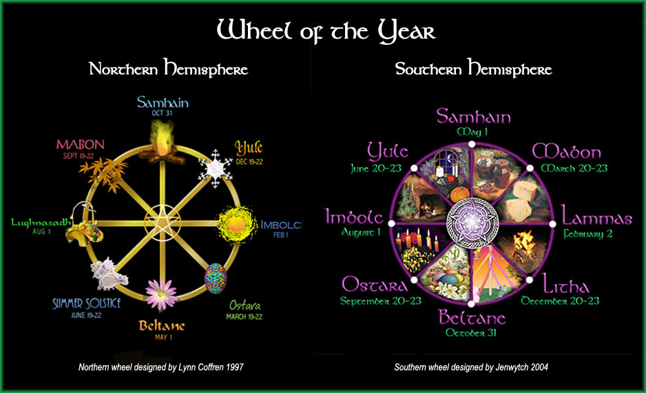 wheel-of-the-year-ns